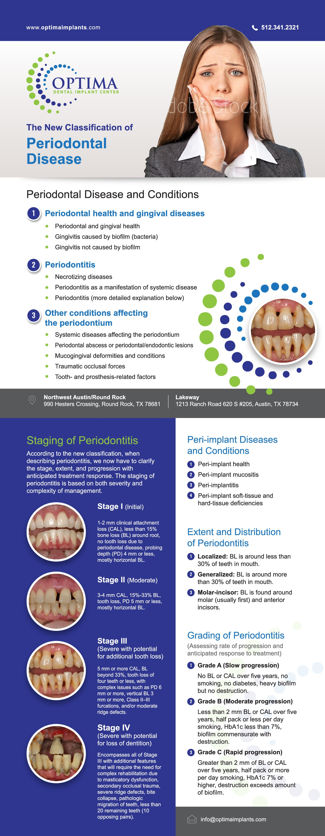 Create a modern brochure for the new classification of periodontal disease