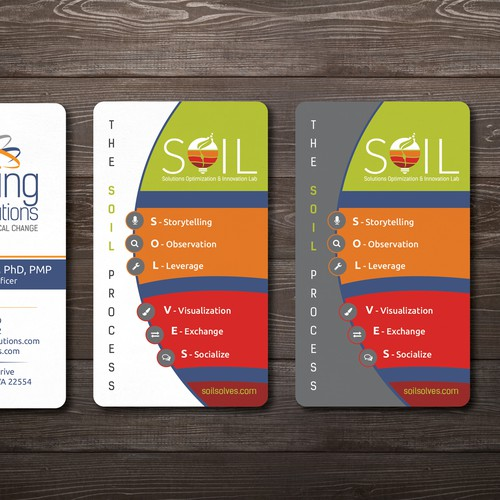 Modern Business Card Design.