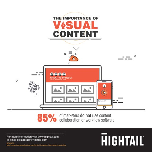 Infographic for Hightail