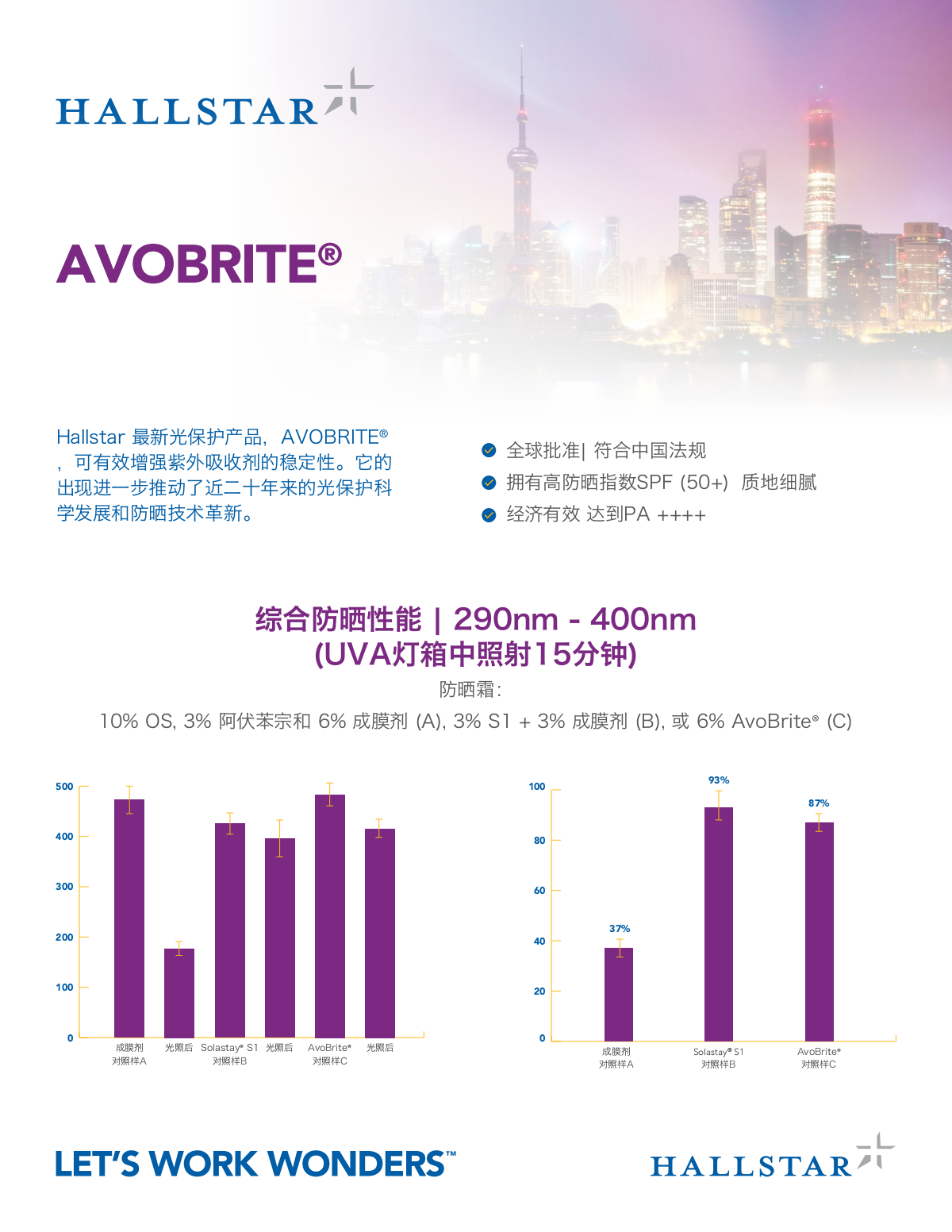 AvoBrite and ZDX Series 1-Pagers (Translation)