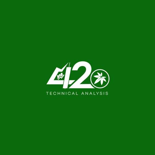 42o Technical Analysis