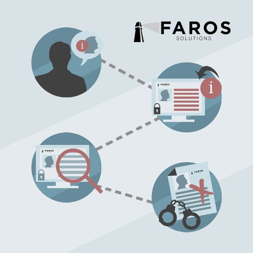 Faros Solutions Graphics