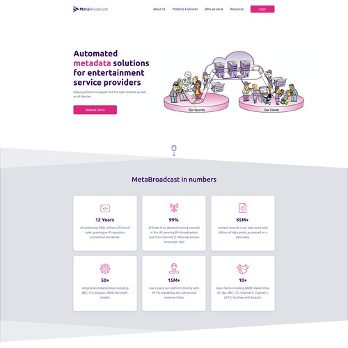Web Design for MetaBroadcast