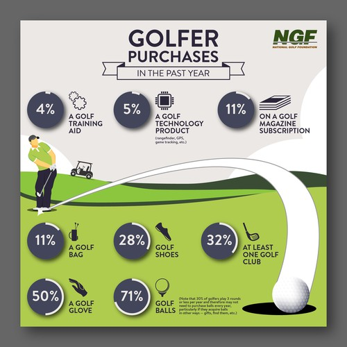 Infographic for NGF