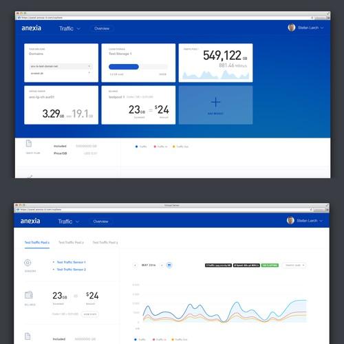 Anexia Webdesign Part 2