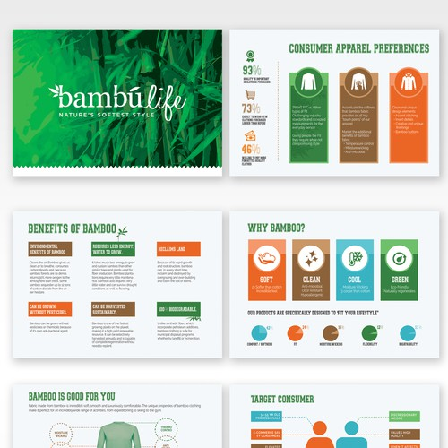 Infographics For Bamboo Apparel