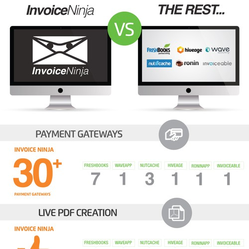 Invoice Ninja Graphic