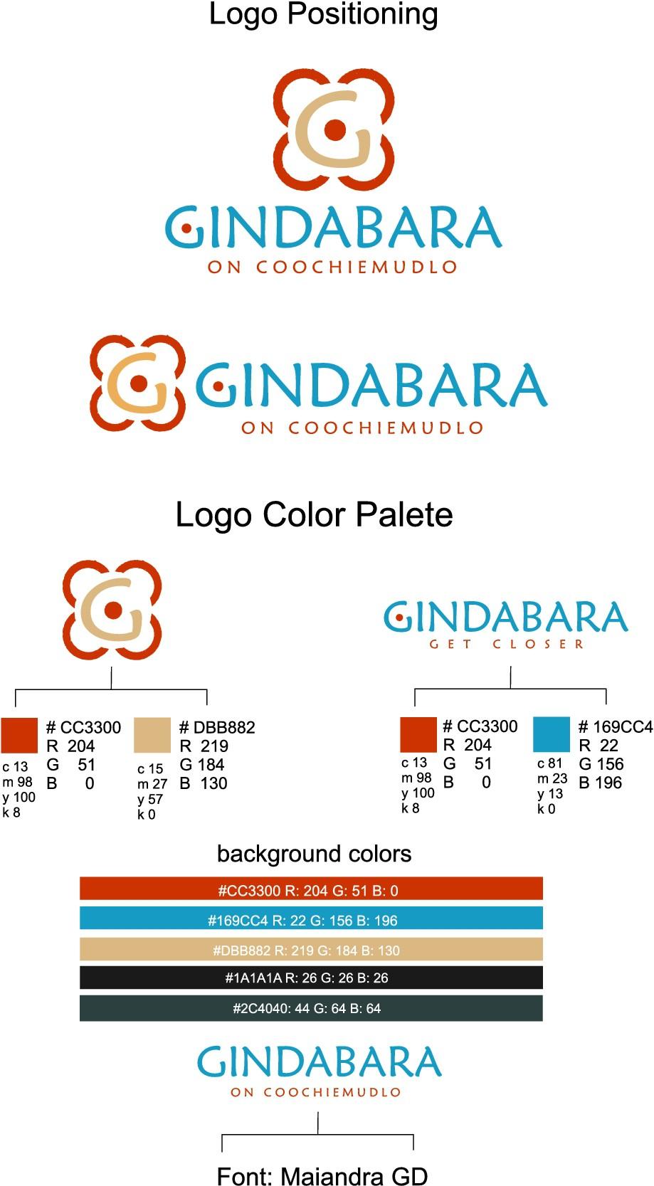Gindabara review
