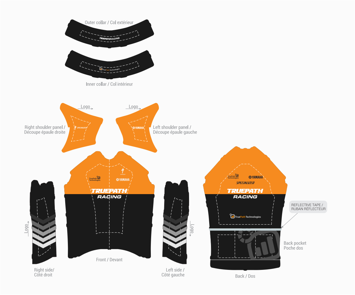 jerseys next package
