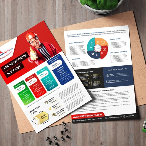 Job Advertising Pricelist