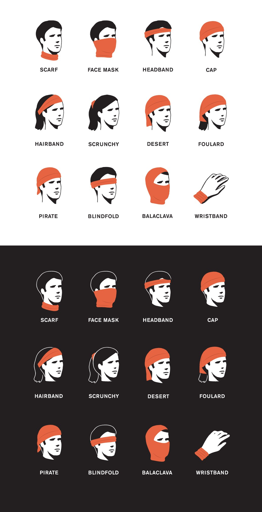 Create How To Use Icons for Multifunctional Headware