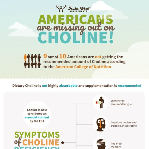 Supplement infographic