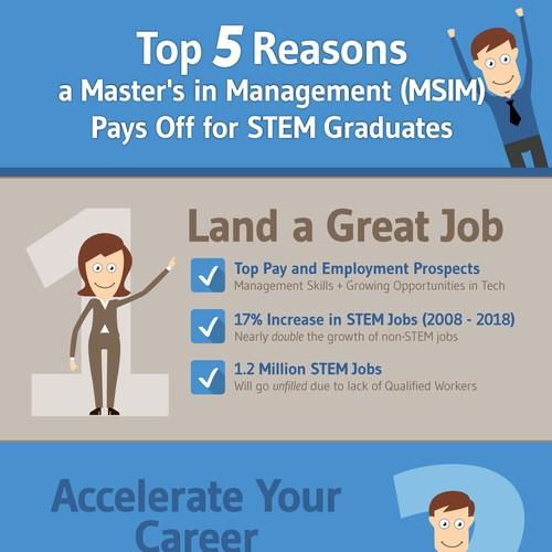 Master's Program Infographic