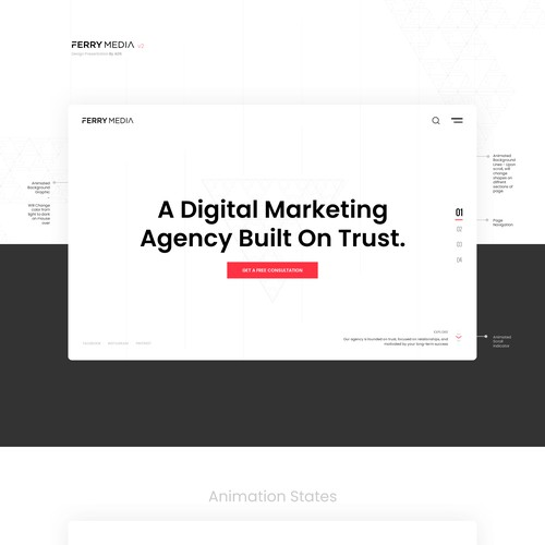 DIGITAL MARKETING AGENCY WEBSITE DESIGN.
