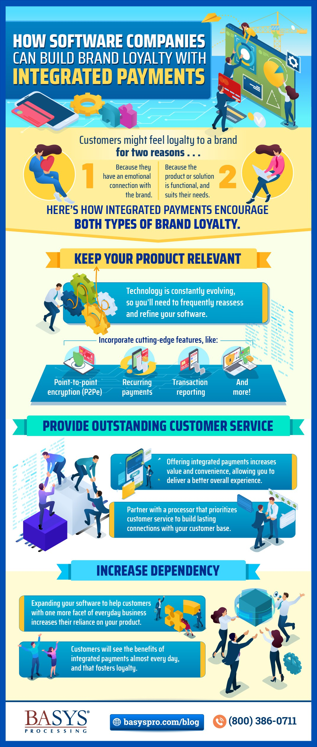 How Software Companies Can Build Brand Loyalty With Integrated Payments