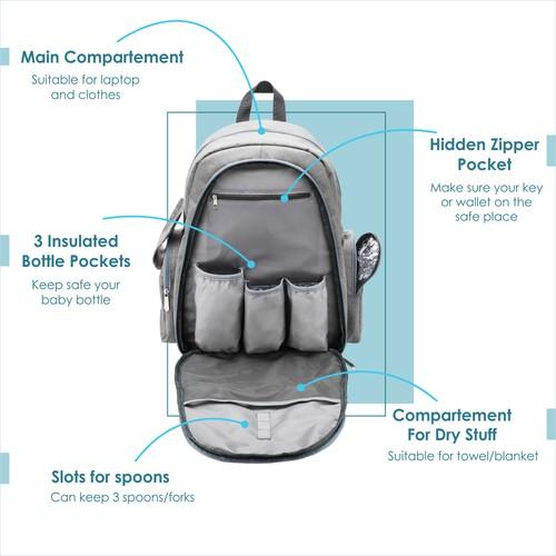 Product Description for online shop