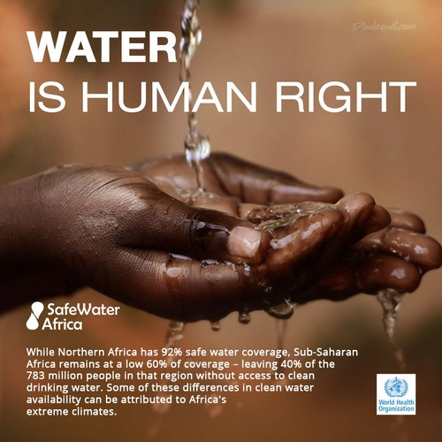 Water is Human Right