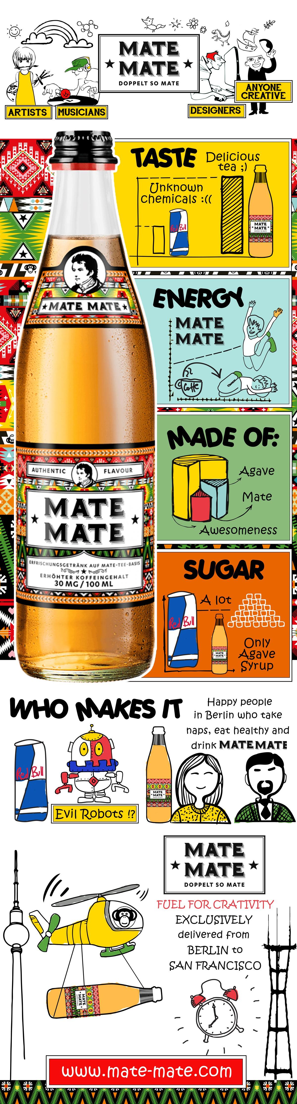 Create a fun infographic describing advantages of a an energy drink.