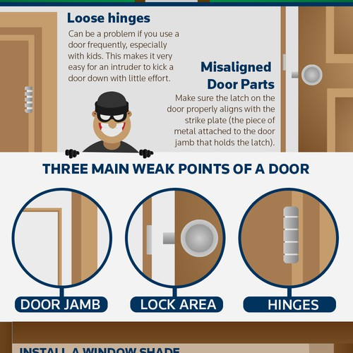 Creative infographic highlighting home security!