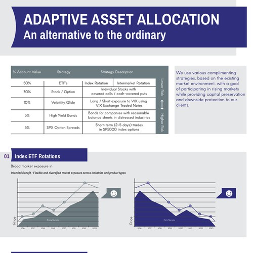 Infographic for investment manager
