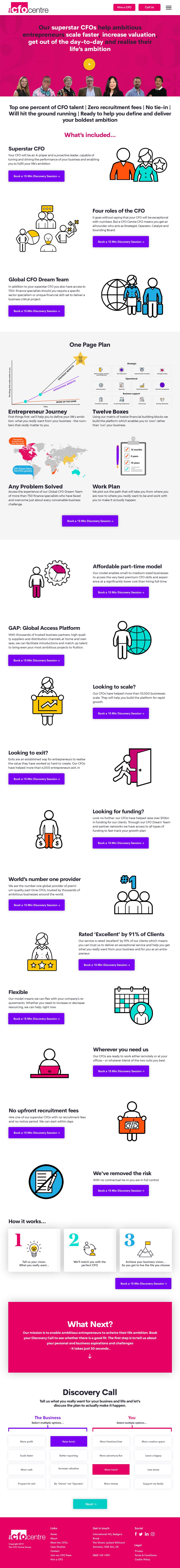 CFO Centre: How It Works & Case Study Pages