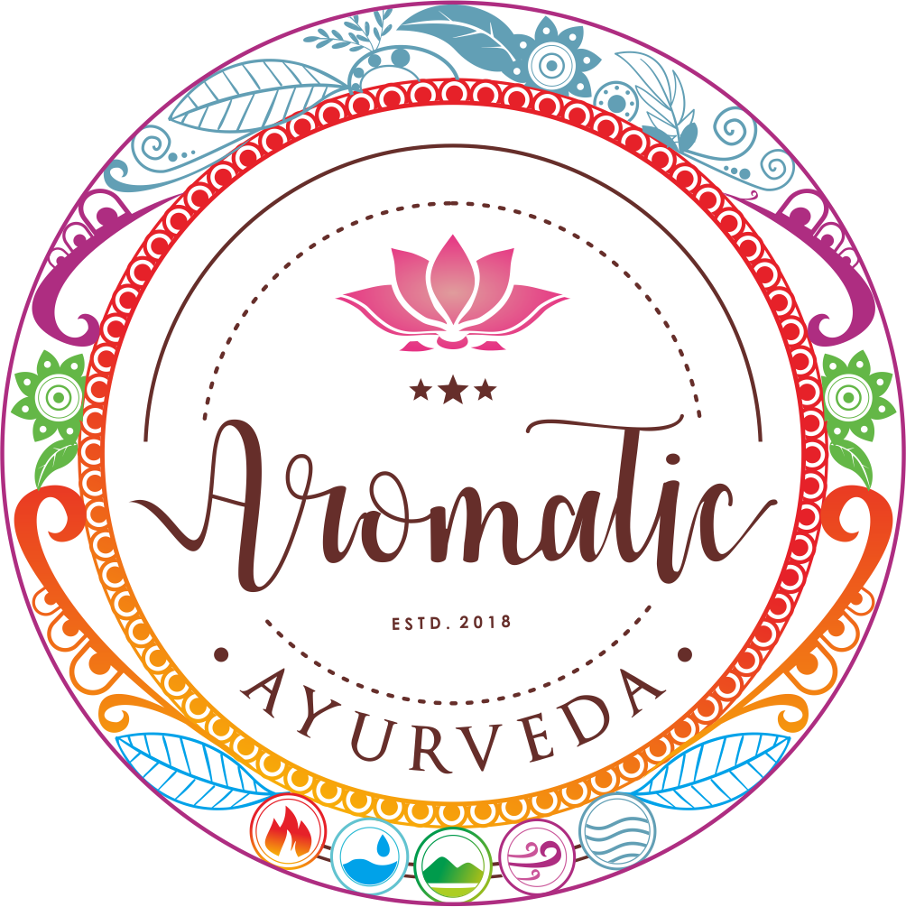 Aromatic Ayurveda: Fragrances, Oils, Lotions business based on Ayurveda beauty concepts