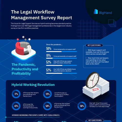 ENTRY - Workflow Management Infographic