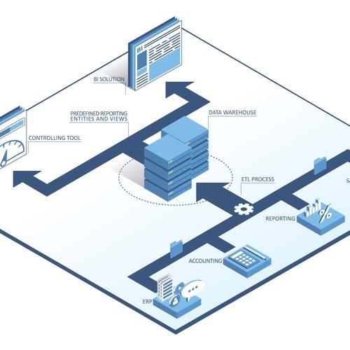 Infographic / process diagram