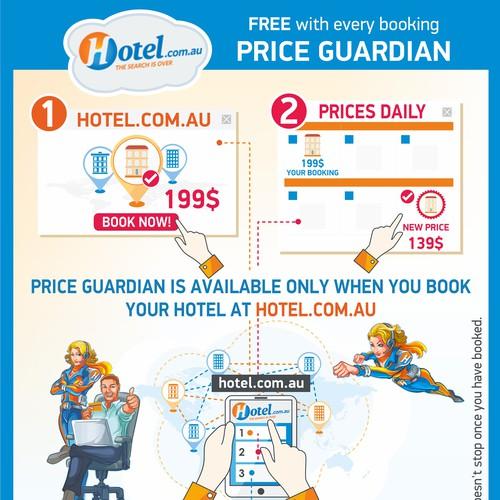 Infographic for hotel.com.au