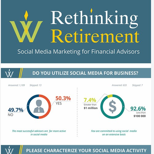 WealthVest Social Media Marketing Survey