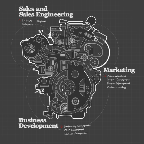 Sales and marketing talent in the technology industry