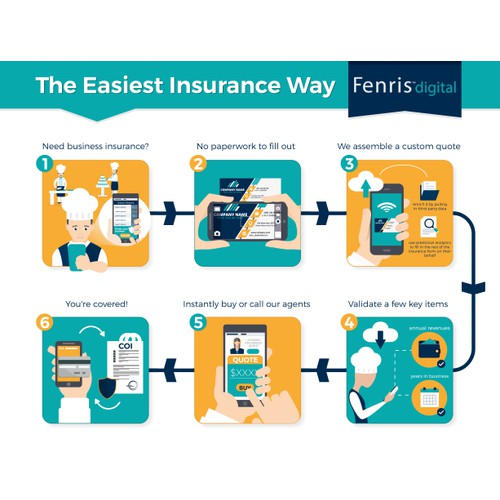 The Easiest Insurance Way - graphics
