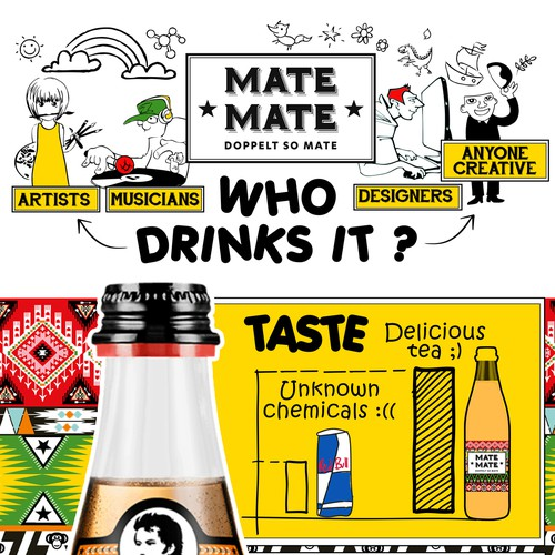 Infographic for MATE MATE energy drink