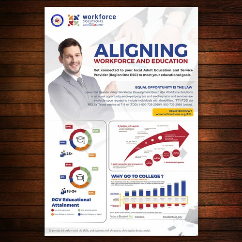 Aligning Workforce and Education Poster