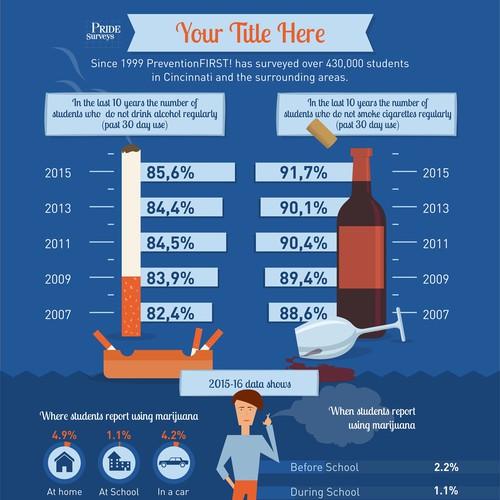 Infographic for Pride Surveys