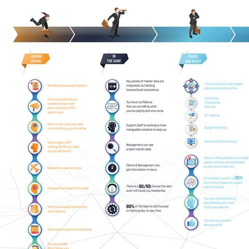 infographics -Gulfcoas_Solutions