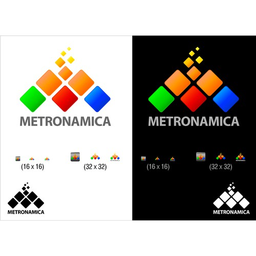metronamica