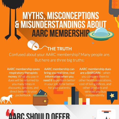 Infographic that debunks commone misconceptions about our organization