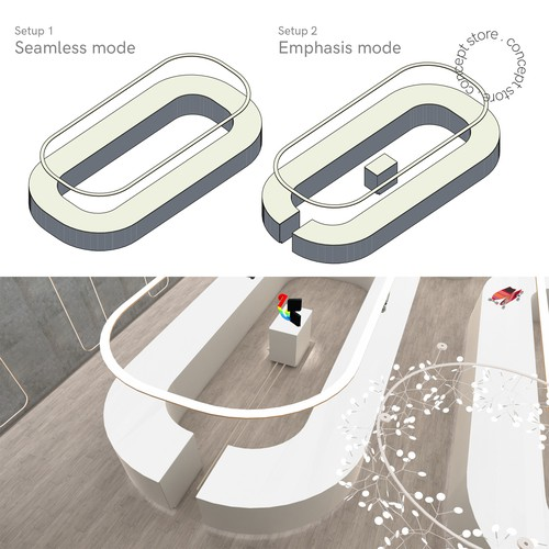 Retail Design for Lifestyle Gadgets