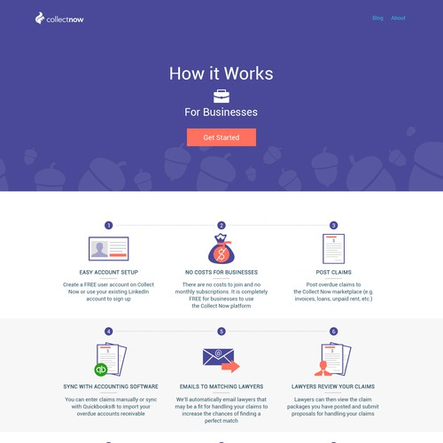 """How it Works"" page for existing website"
