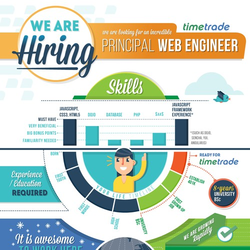 We're hiring! Create a fun job-posting infographic