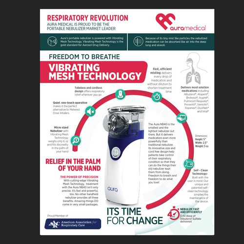 infographic vibrating mesh technology