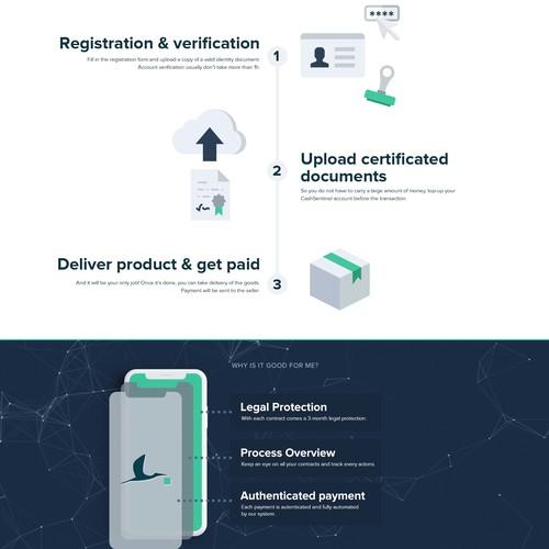 Fintech company webdesign