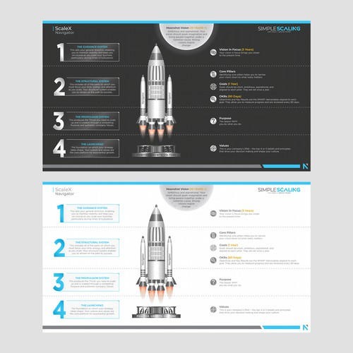 Simple Scaling - Rocket Infographic Design
