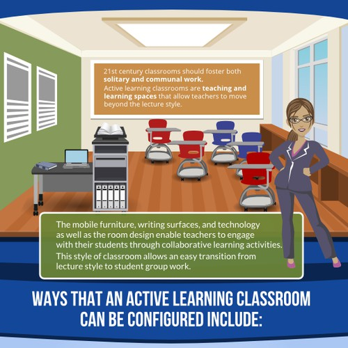 Create a compelling and modern infographic about active learning classrooms.