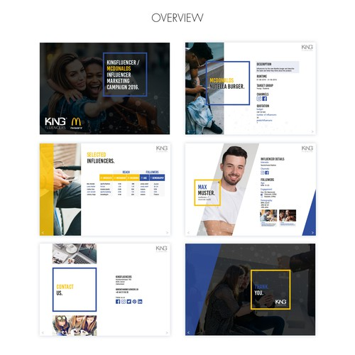B2B Sheet file for Influencer company