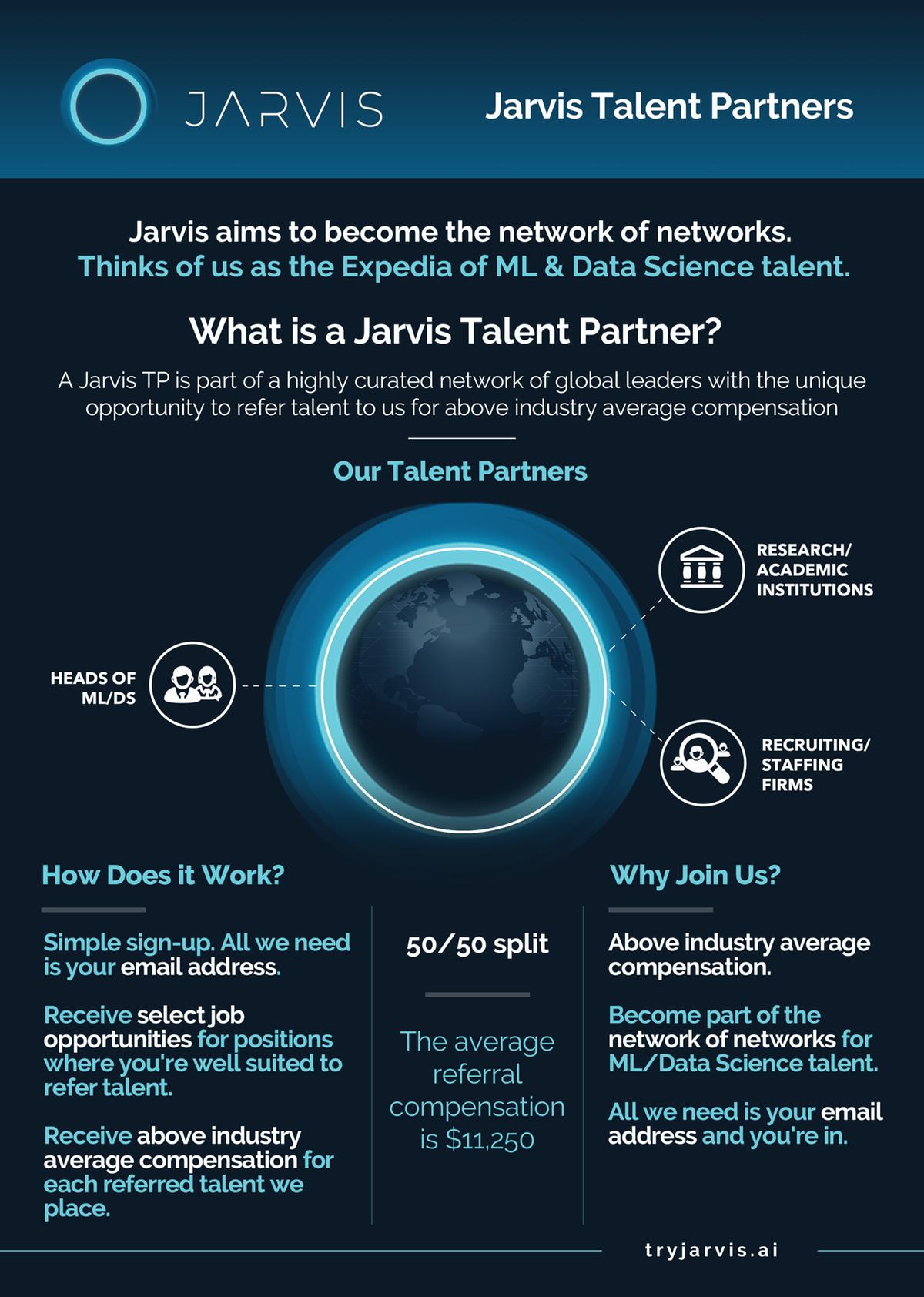 Jarvis Talent Partners Info Sheet