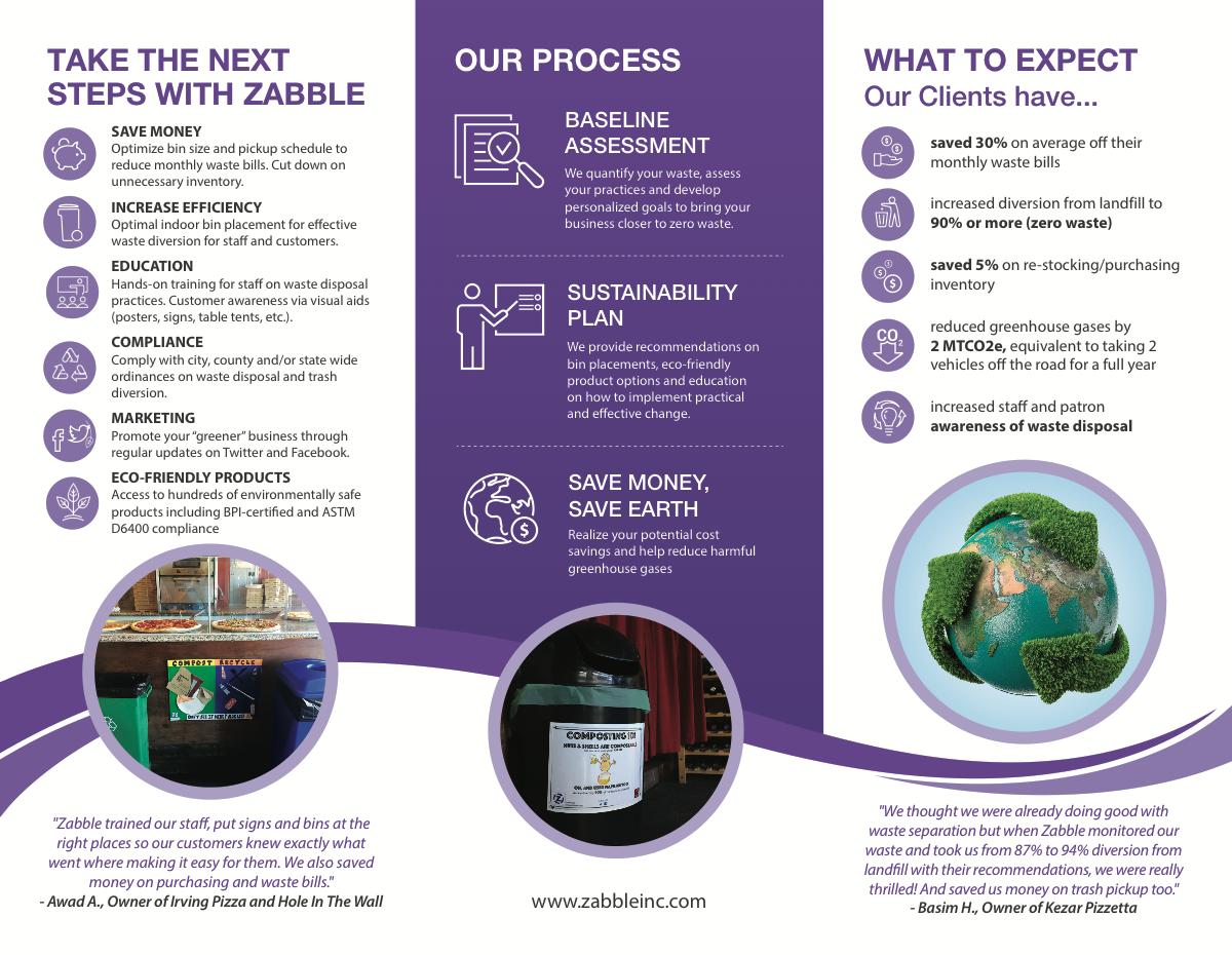 Brochure for Zabble