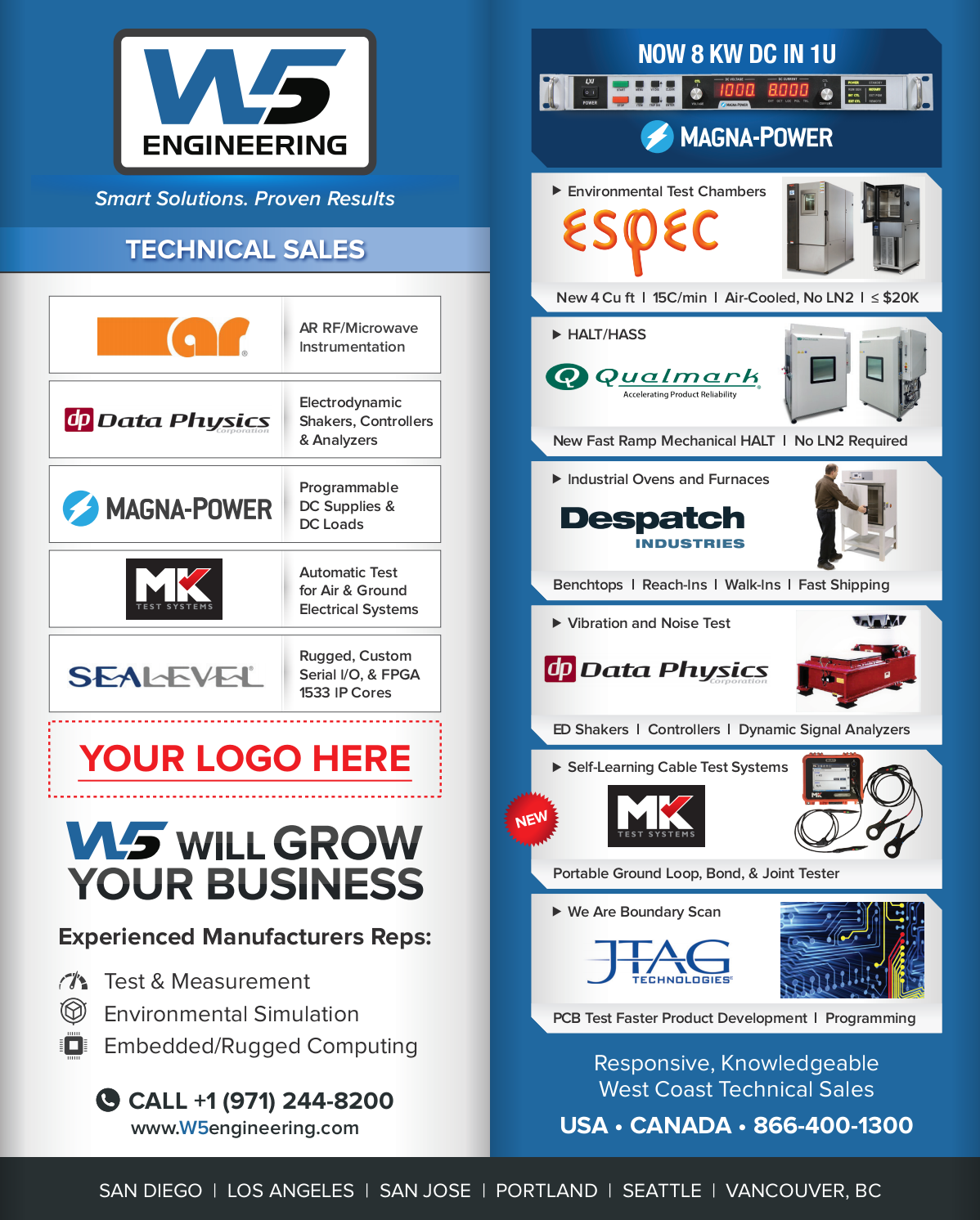 Aerospace Testing AD-We will Grow Your Business2-0218