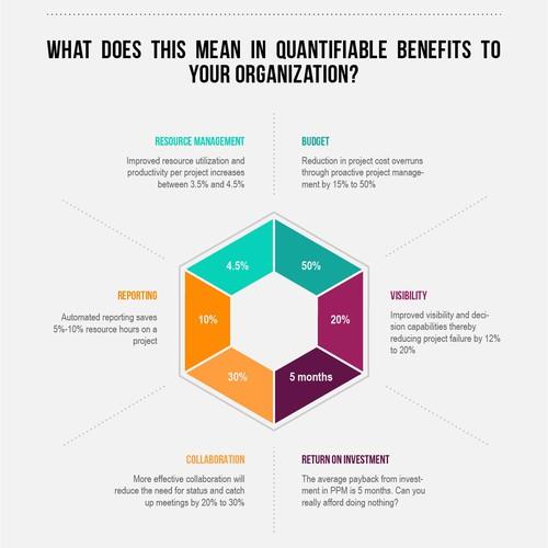 Super clean infographic design